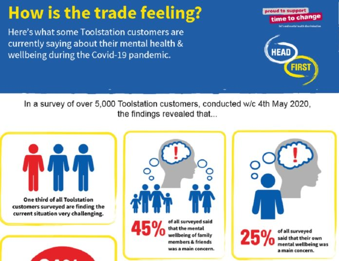 Toolstation launches 'Head First' to support trade mental health | Heating & Plumbing Monthly Magazine (HPM)