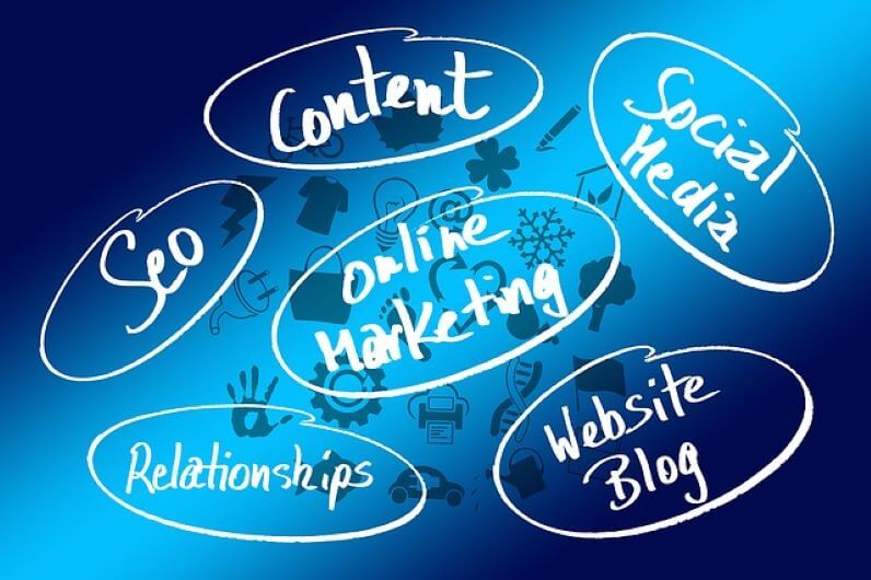 What are the Recent Trends in Online Marketing?