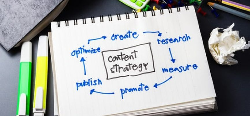 The Single Biggest Reason Why Content Planning Is Essential for Your Online