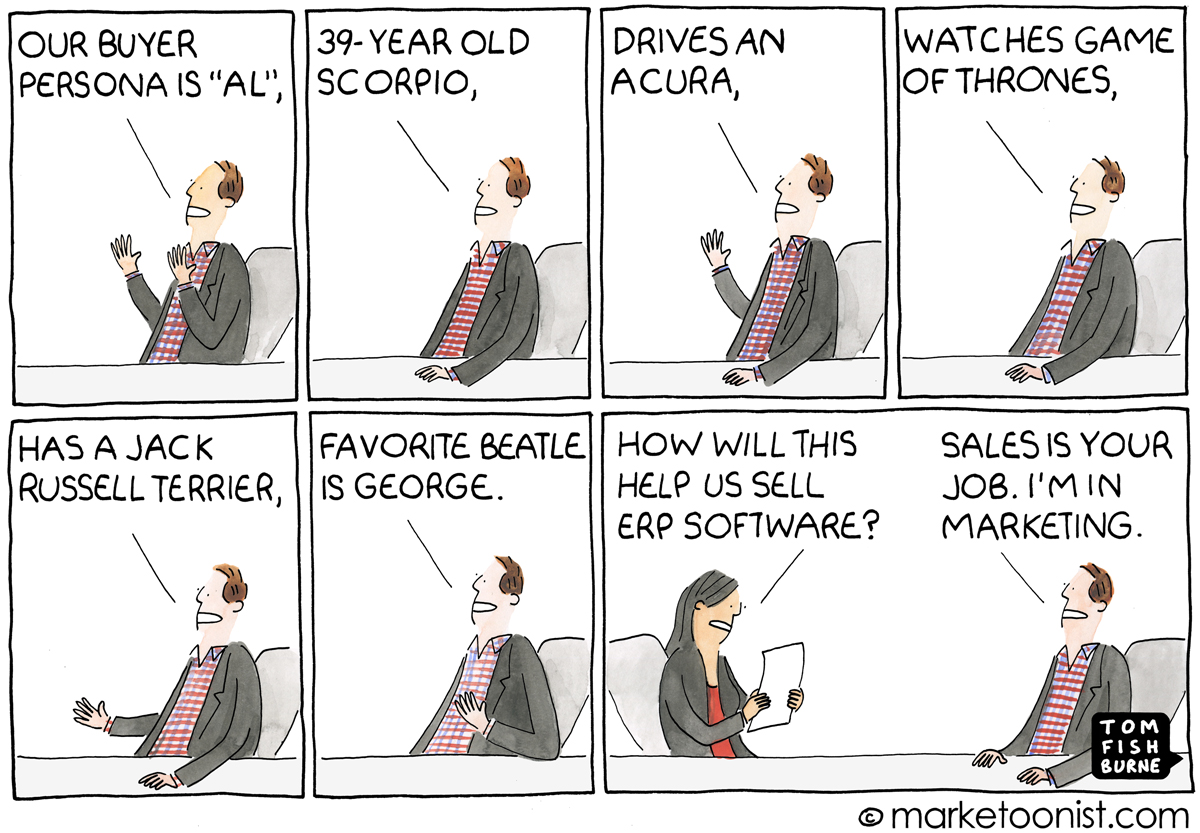 7 Types of Marketing Personas cartoon | Marketoonist | Tom Fishburne