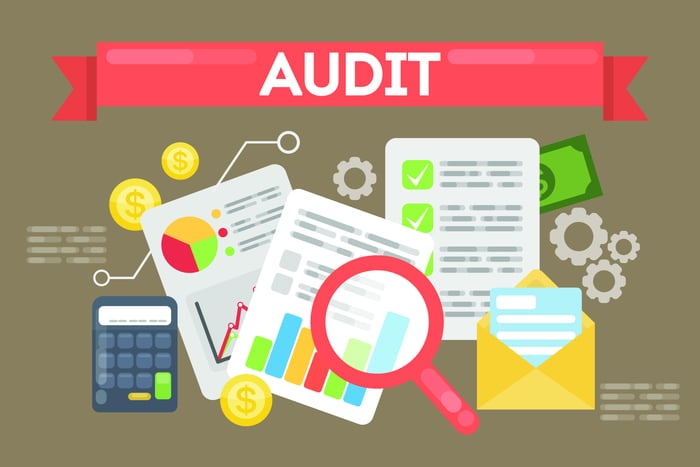 How to Conduct a Marketing Audit to Shape your Digital Marketing Strategy | Growth Hackers