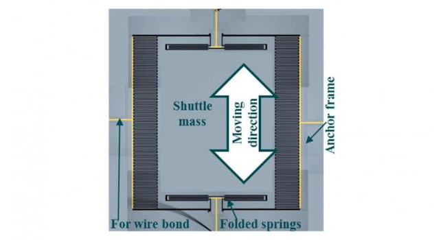 Predictive model reveals function of energy harvester device
