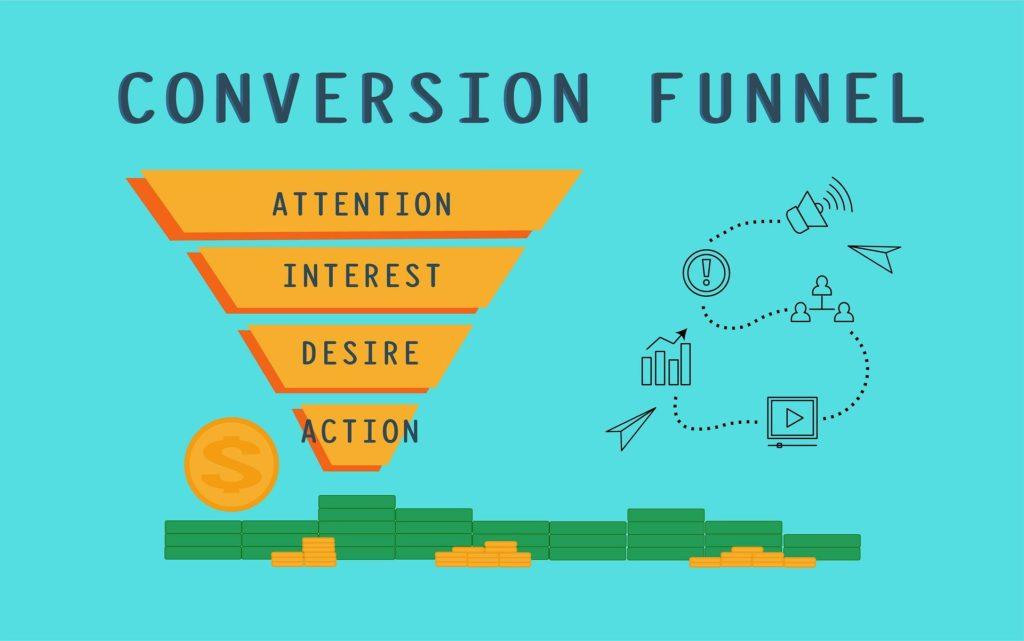 Four expert digital marketing strategies to convert bottom-funnel prospects