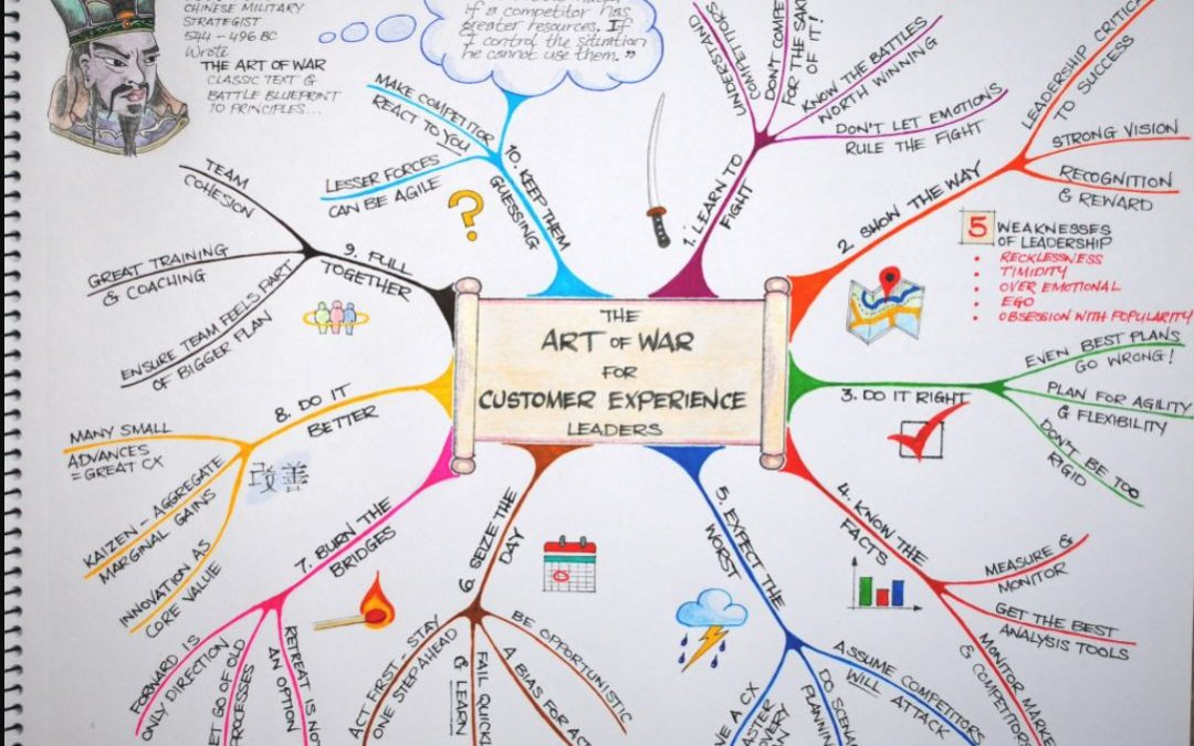 The Art Of War For Customer Experience Leaders