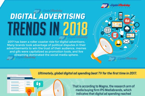 Infographic: 6 trends shaping the digital advertising industry