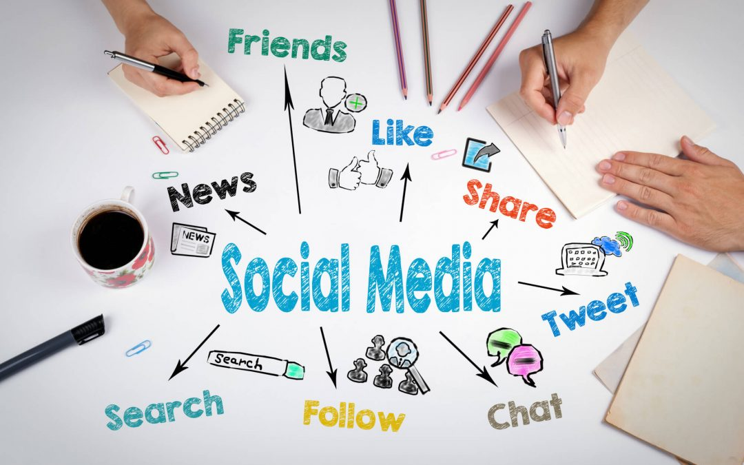 4 Social Media Campaign Ideas to Help Your Med Spa Gain Traction