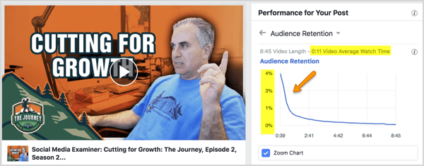 Should Your Business Focus on Shorter Facebook Video Content?