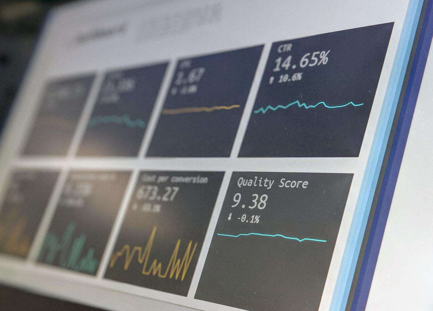 Content Marketing ROI: The 10 Essential Metrics You Need to Track