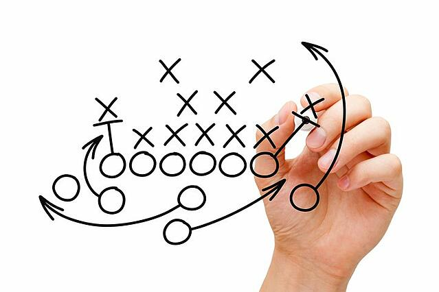 How to Map Out the Best Sales Training Game Plan for Your Team