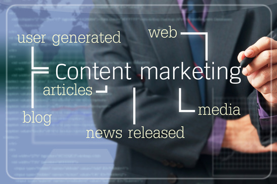 Creating a Content Marketing Plan | Website Designs Content Marketing