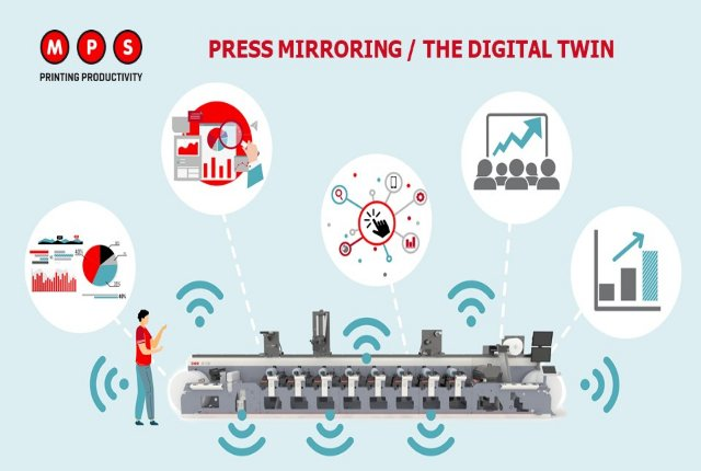 Connectivity will disrupt and transform label print production