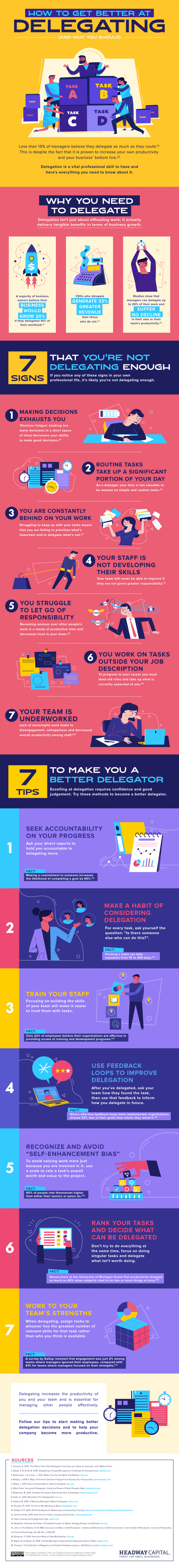 How You Can Get Better at Delegating