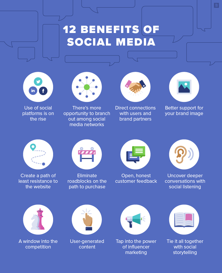 12 benefits of social media, and all the ways it can impact your business for good | Brafton