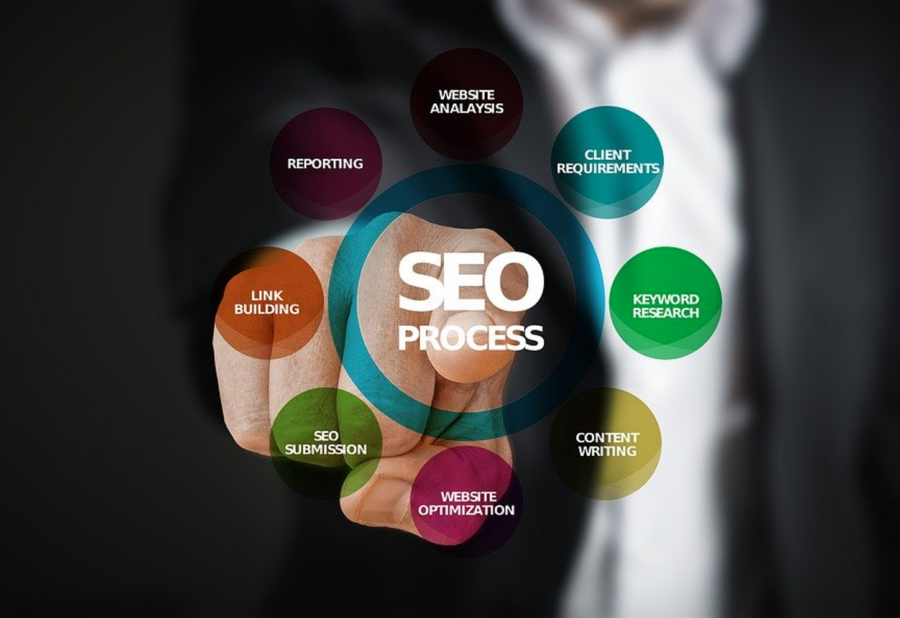 3 Ways to Understand the Difference Between SEO and SEM in Digital Marketing