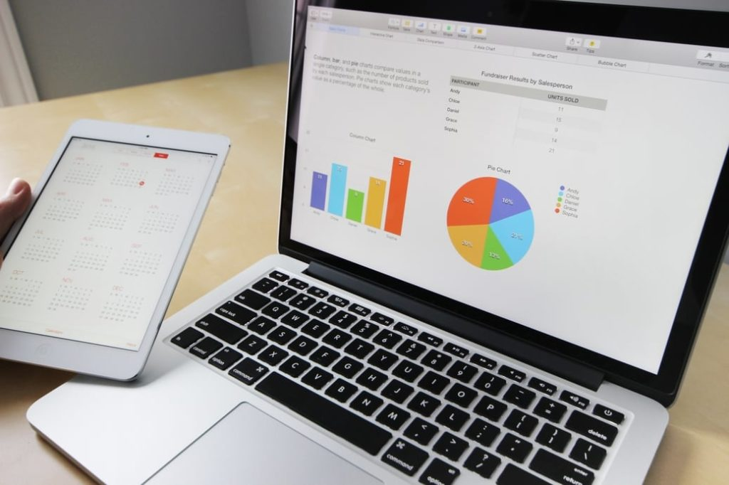 Impact Of Digital Marketing Techniques On Startup Growth