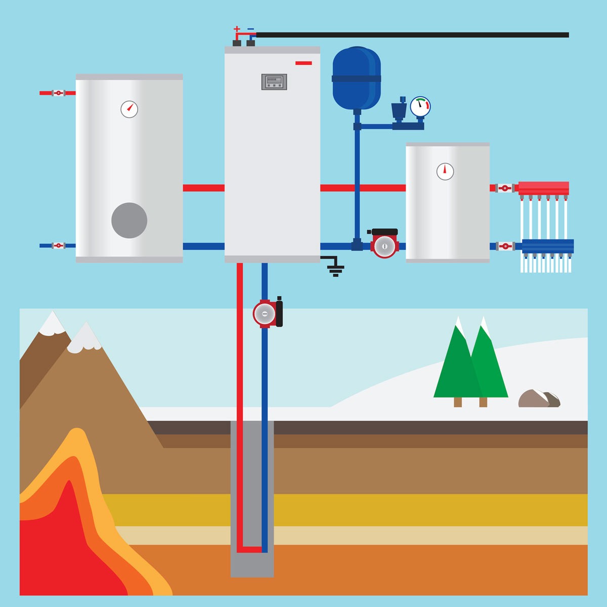 What to Know About Geothermal Heating and Cooling