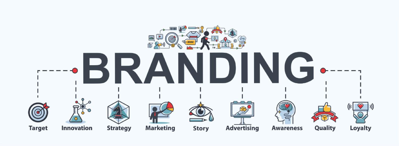 Why Brand Marketing Resurgence in Necessary