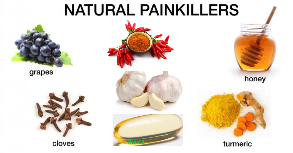 How to relieve your pain naturally ?