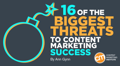 16 of the Biggest Threats to Content Marketing Success