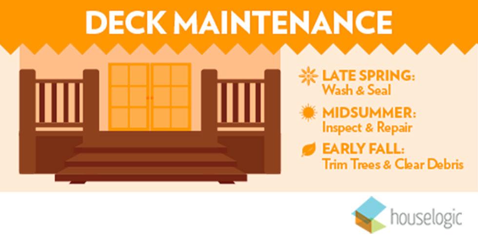 Deck Maintenance | Deck Cleaning and Maintenance | HouseLogic