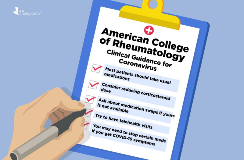 How to Treat Rheumatology Patients During COVID-19 Crisis: New Clinical Guidance from the American College of Rheumatology
