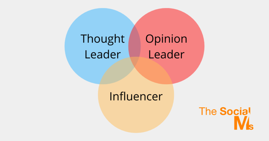 What is Thought Leadership? How do you use it for marketing?