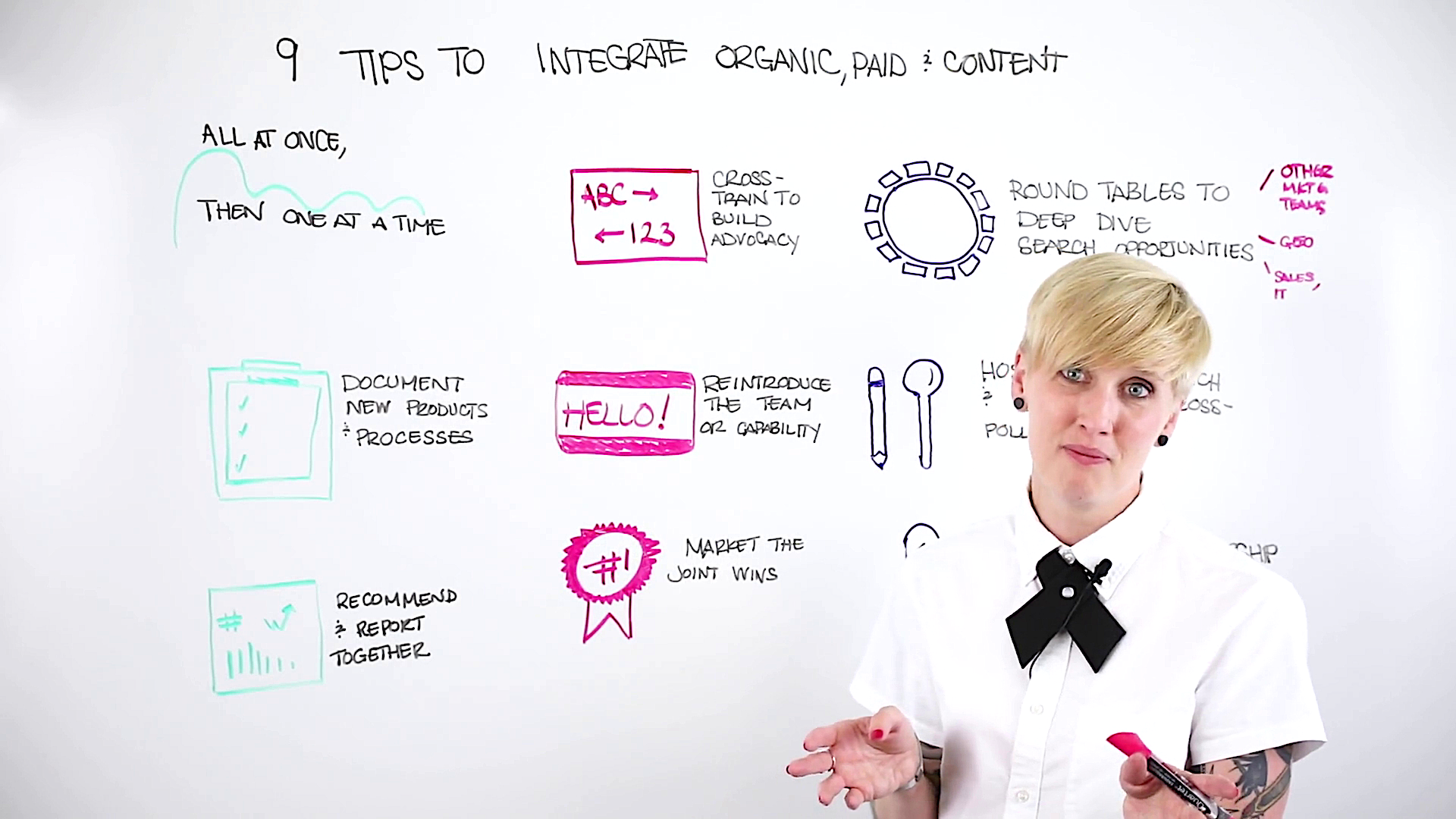 9 Tips to Integrate Organic, Paid, and Content - Whiteboard Friday