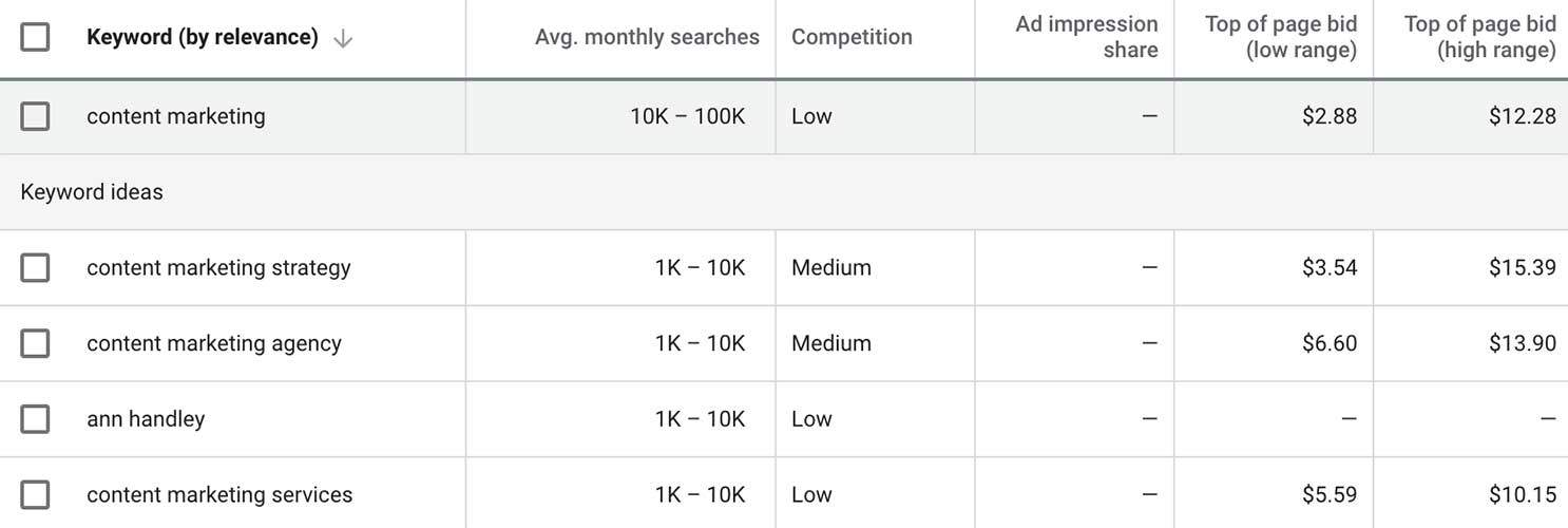 How to Use SEO to Boost Your Content Marketing Strategy | Daglega