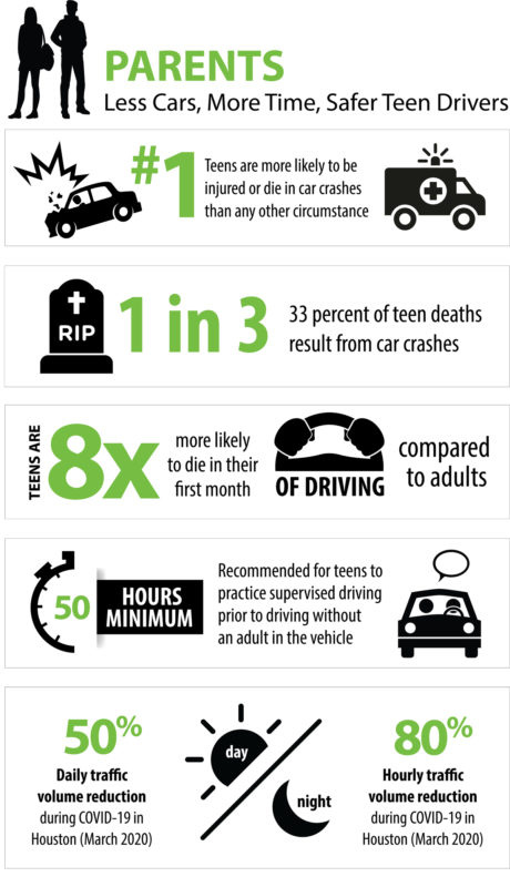 Now's the Time to Teach Your Teen to Drive
