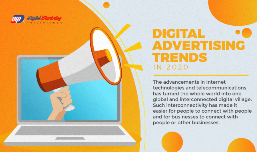 Digital Advertising Trends in 2020 [Infographic]