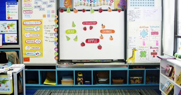 4 reasons to ditch your classroom displays