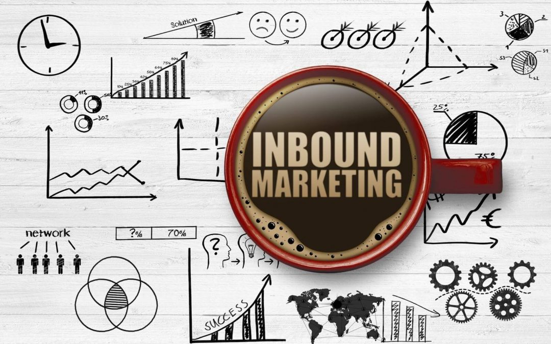What Does an Inbound Marketing Strategy Look Like for Med Spas?