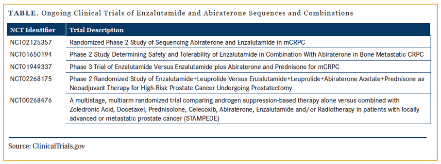 Bicalutamide Advanced Prostate Cancer