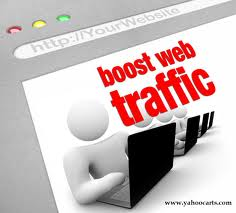 Boost Traffic of Your Ecommerce Website