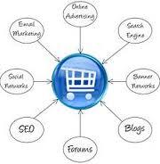 Website Shopping Cart