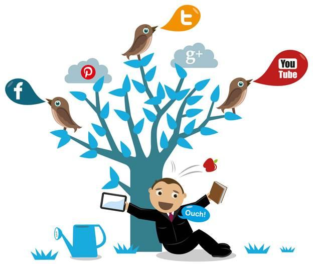Best Practices of Social Media Marketing for Ecommerce Business