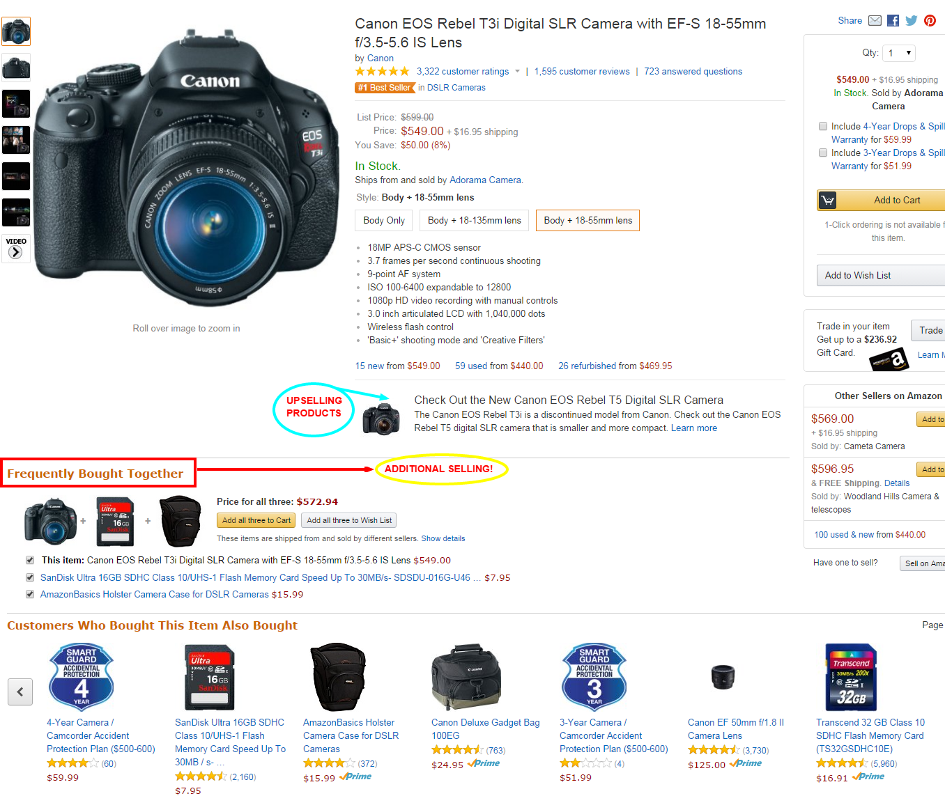 boost sales in e-commerce business - amazon product listing details