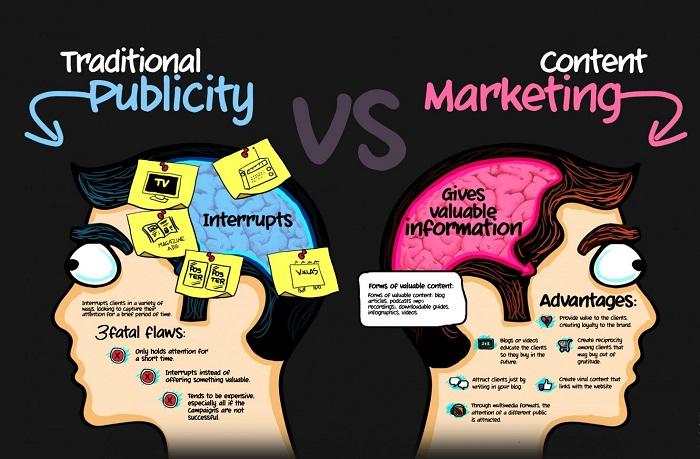 Marketing vs writing