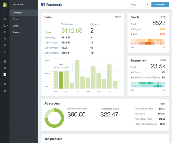 shopify and facebook collabration