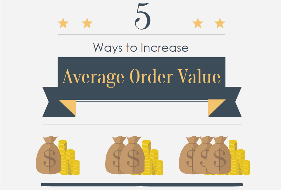Boost Average Order Value of Ecommerce Store