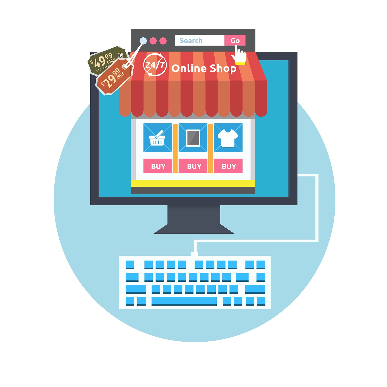 Ecommerce Web design practices