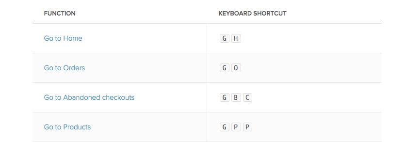 Make Use of Keyboard Shortcuts