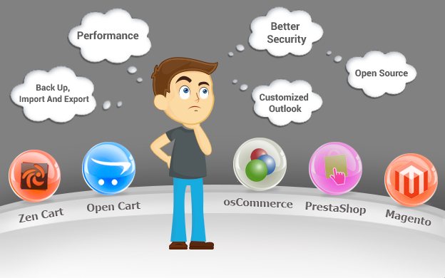 How to decide ecommerce platform