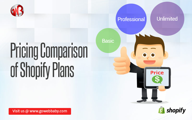 Pricing comparision of Shopify plans