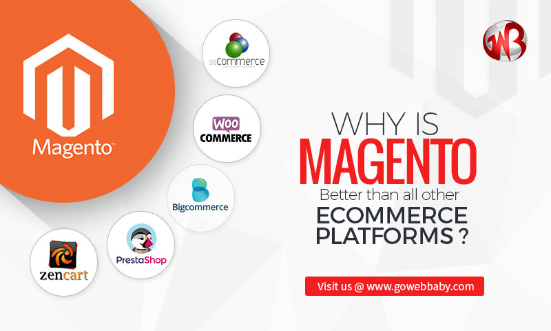 how to add brand in magento