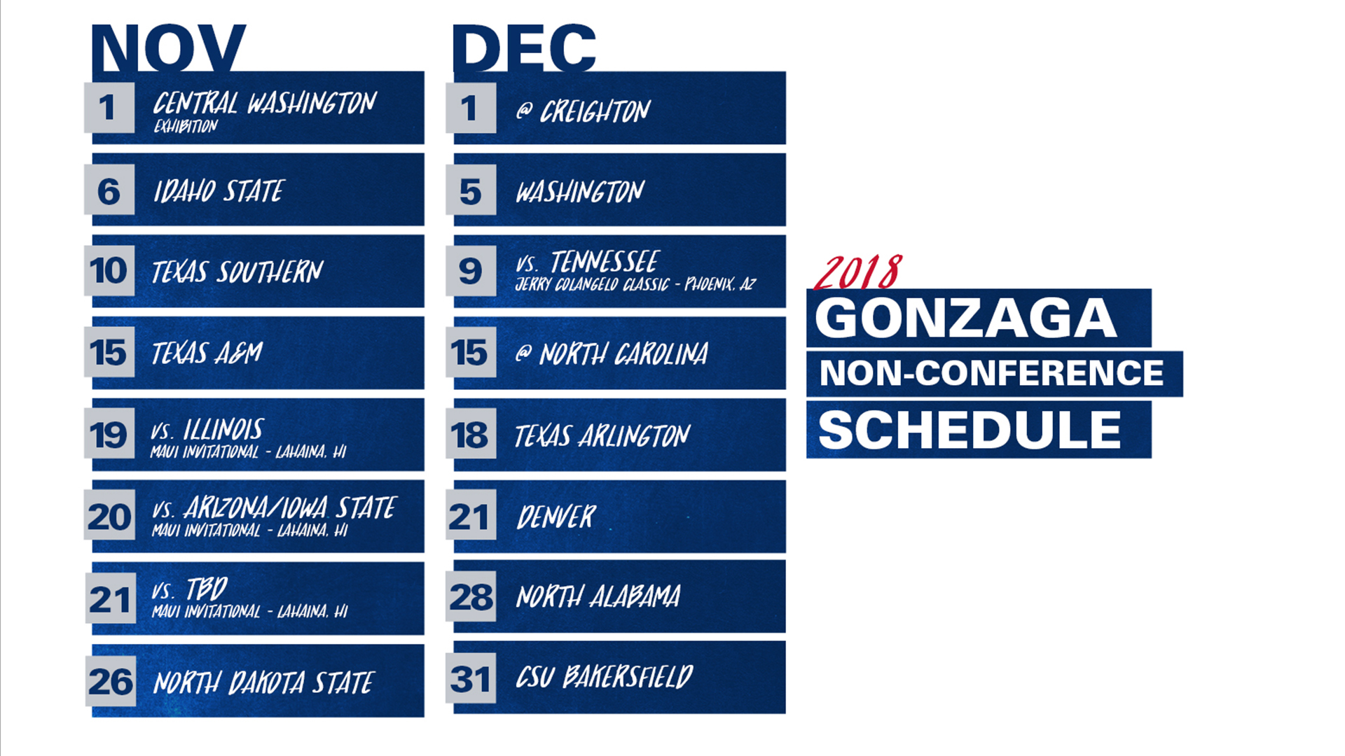 men's basketball releases non-conference schedule - gonzaga