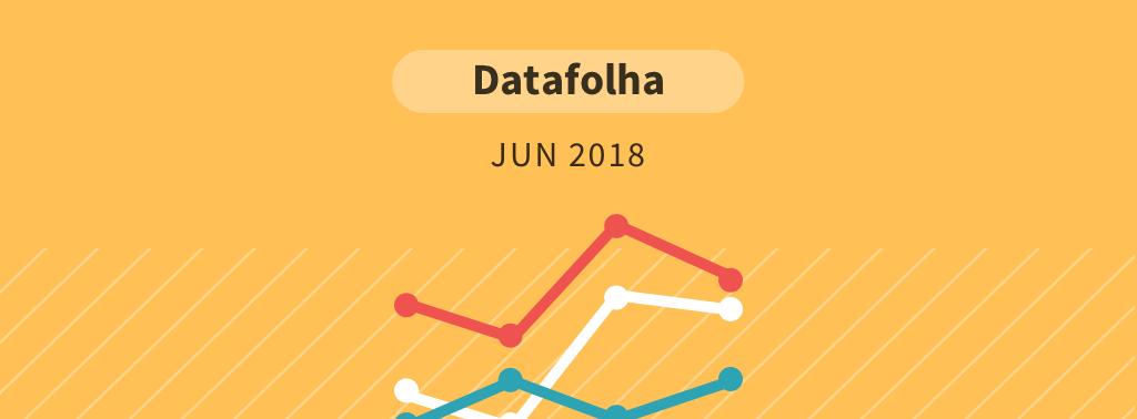 O instituto Datafolha registrou nova pesquisa eleitoral para presidente nas Eleições 2018, com previsão de divulgação no domingo, dia 10 de junho de 2018. Veja aqui quem são os pré-candidatos pesquisados e as últimas pesquisas.