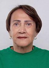 Candidato Iracema Silva 28222