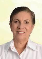 Candidato Maria Izaura 23234