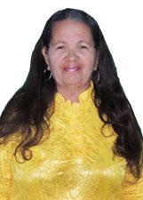 Candidato Professora Elaine 27306